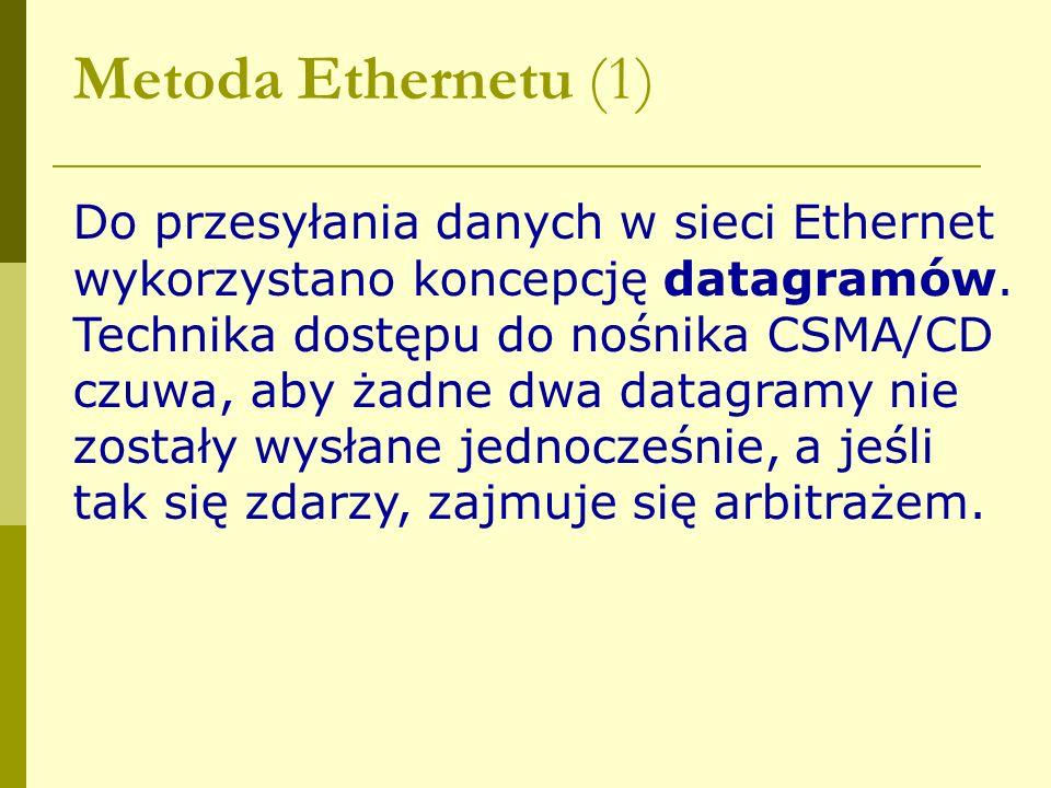 Metoda Ethernetu (1) Do przesyłania danych w sieci Ethernet wykorzystano koncepcję datagramów. Technika dostępu do nośnika CSMA/CD czuwa, aby żadne dw