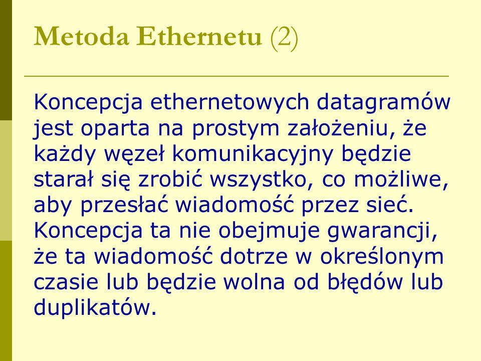 Metoda Ethernetu (2) Koncepcja ethernetowych datagramów jest oparta na prostym założeniu, że każdy węzeł komunikacyjny będzie starał się zrobić wszyst