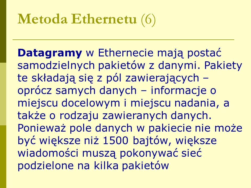 Metoda Ethernetu (6) Datagramy w Ethernecie mają postać samodzielnych pakietów z danymi. Pakiety te składają się z pól zawierających – oprócz samych d