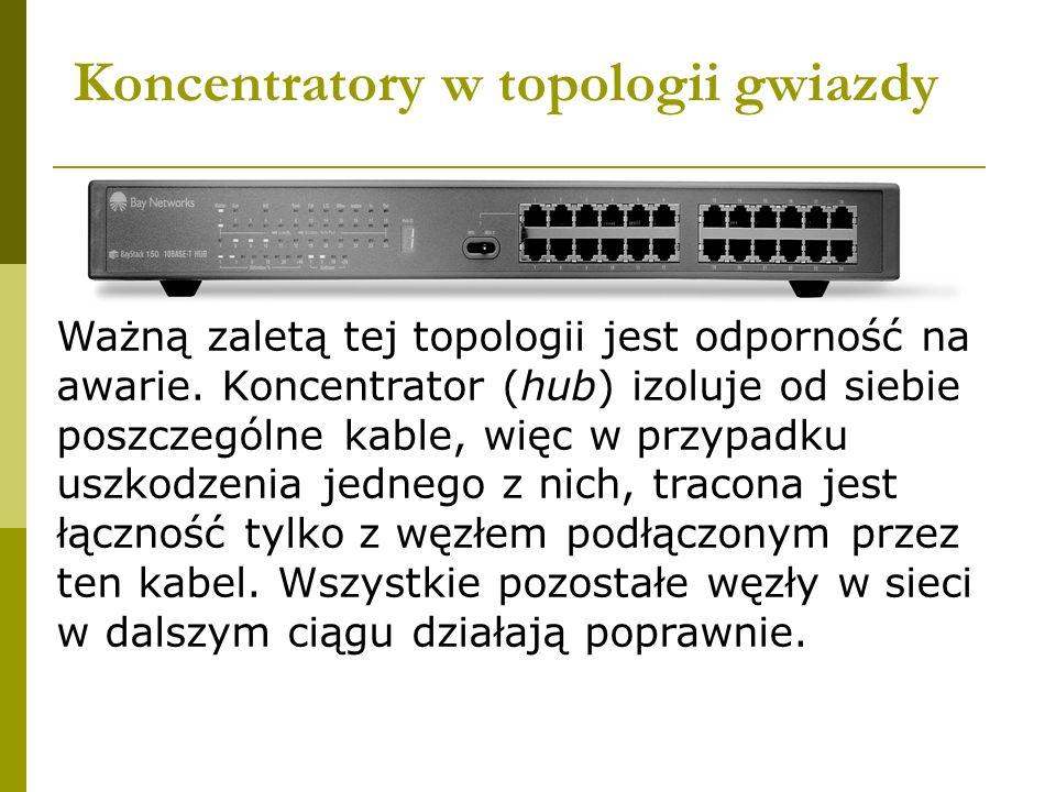 Koncentratory w topologii gwiazdy Ważną zaletą tej topologii jest odporność na awarie. Koncentrator (hub) izoluje od siebie poszczególne kable, więc w