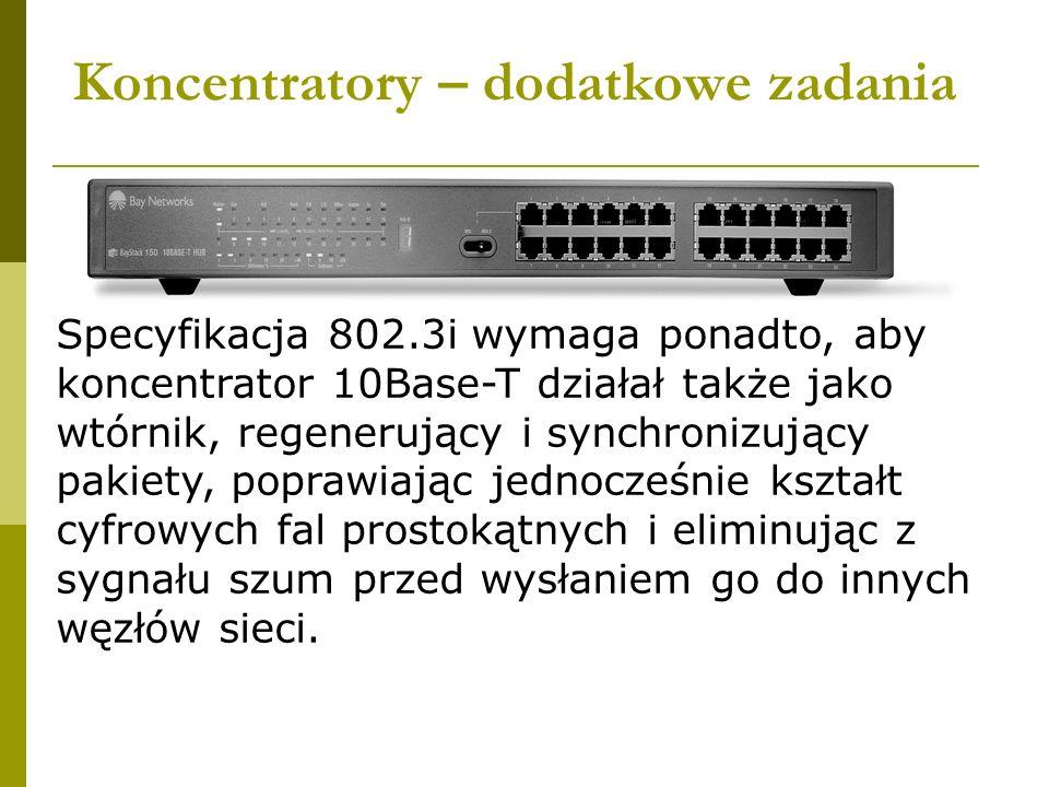 Koncentratory – dodatkowe zadania Specyfikacja 802.3i wymaga ponadto, aby koncentrator 10Base-T działał także jako wtórnik, regenerujący i synchronizu
