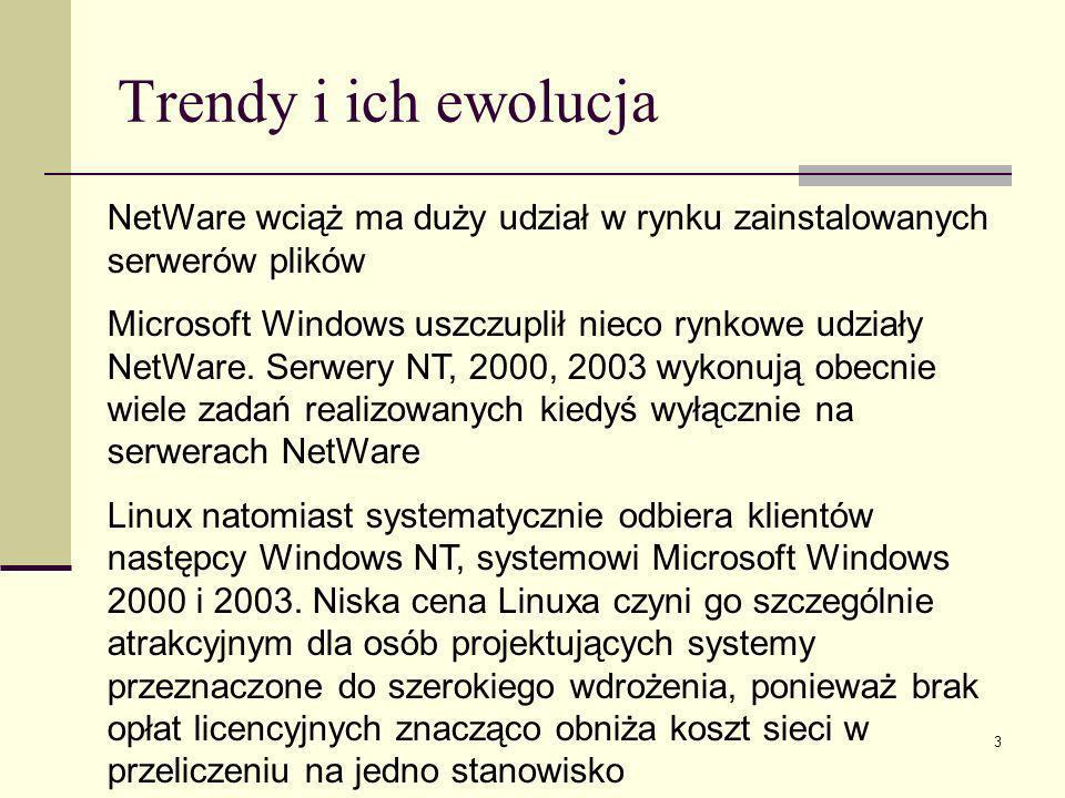 4 Trendy i ich ewolucja Obecnie Microsoft i Novell dołączyli do licznej grupy systemów unixowych, przyjmując TCP/IP jako protokół domyślny dla swoich systemów operacyjnych.