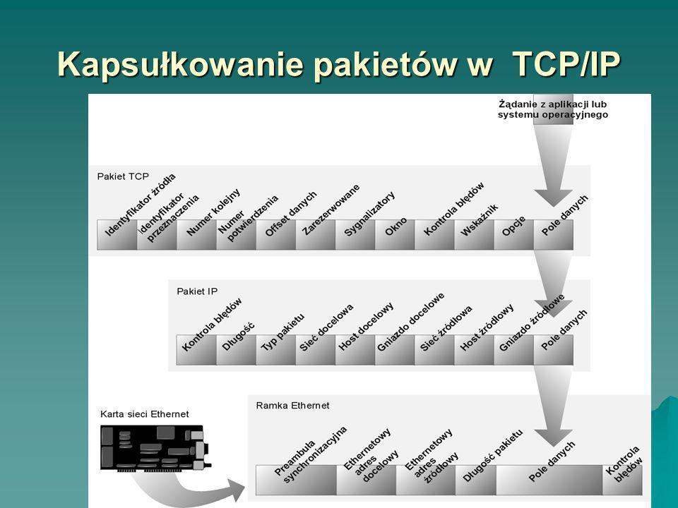 8 Współdziałanie warstw oprogramowania Na tym rysunku pokazano, jak dane programowe przekształcane są w pakiet TCP, pakiet TCP w pakiet IP, a pakiet IP (zawierający wszystkie poprzednie pakiety) w pakiet lub ramkę Ethernetu.