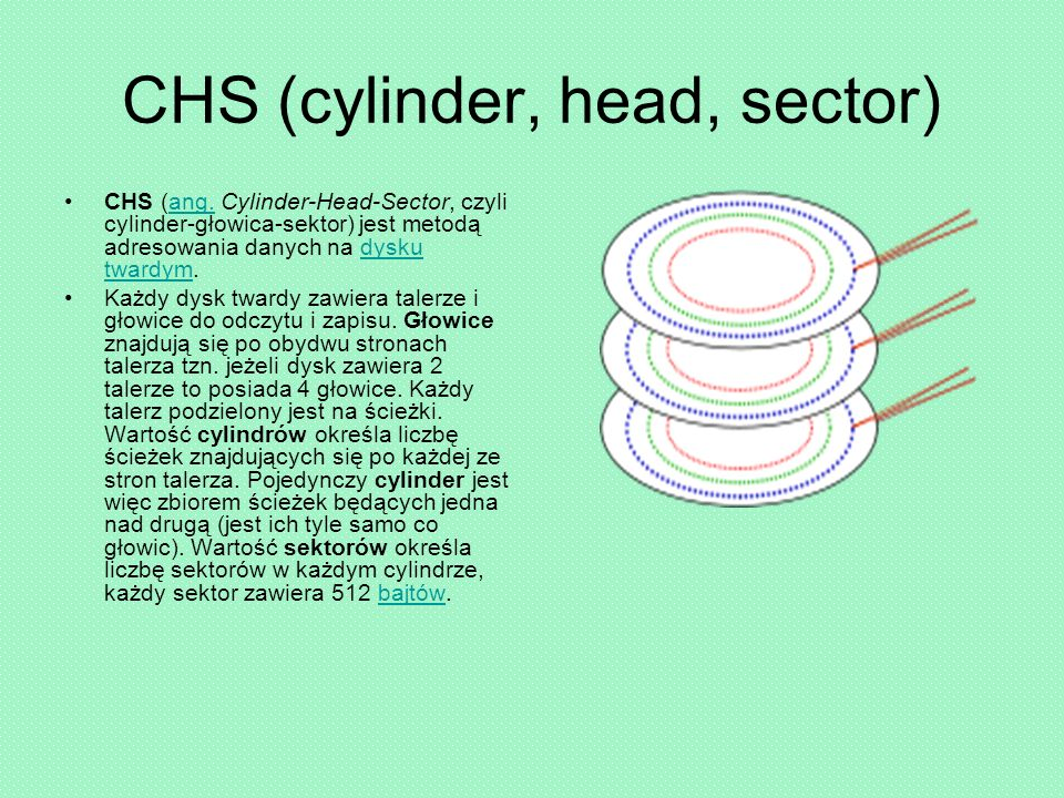 CHS (cylinder, head, sector) CHS (ang.