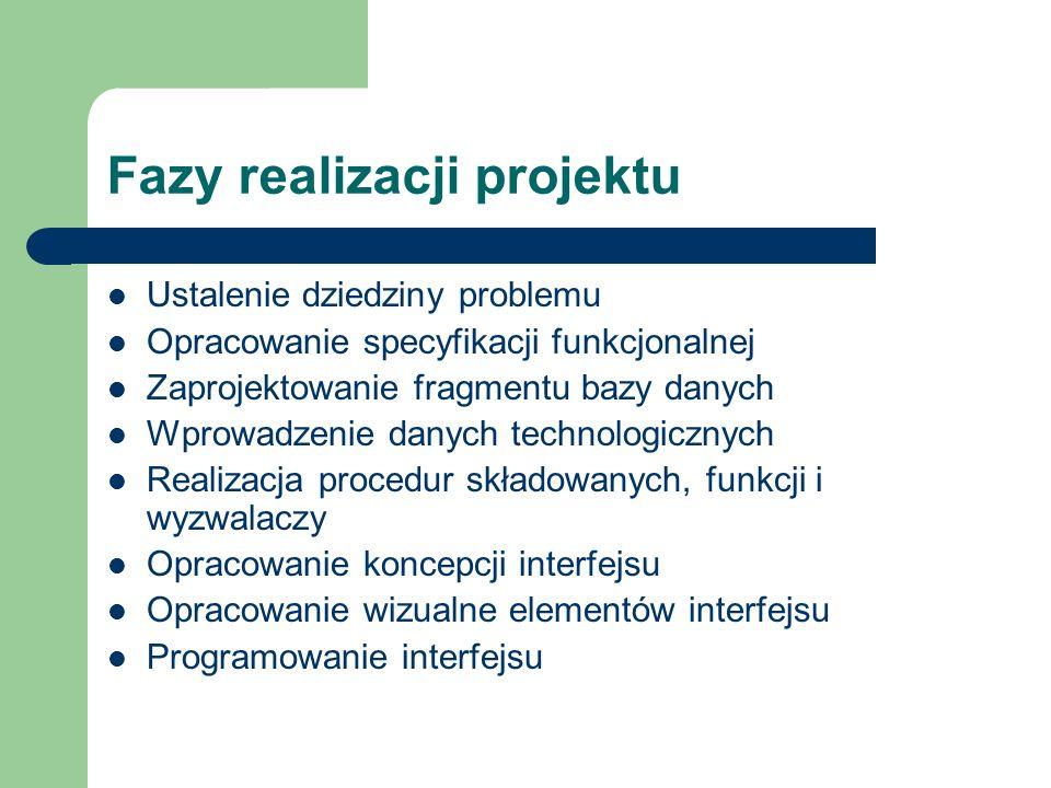 Fazy realizacji projektu Ustalenie dziedziny problemu Opracowanie specyfikacji funkcjonalnej Zaprojektowanie fragmentu bazy danych Wprowadzenie danych