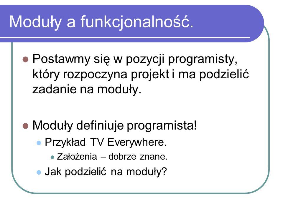Moduły a funkcjonalność. Postawmy się w pozycji programisty, który rozpoczyna projekt i ma podzielić zadanie na moduły. Moduły definiuje programista!