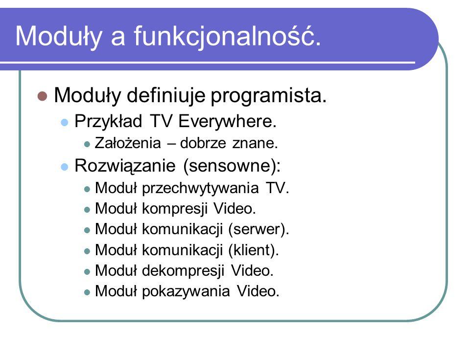 Moduły a funkcjonalność. Moduły definiuje programista. Przykład TV Everywhere. Założenia – dobrze znane. Rozwiązanie (sensowne): Moduł przechwytywania