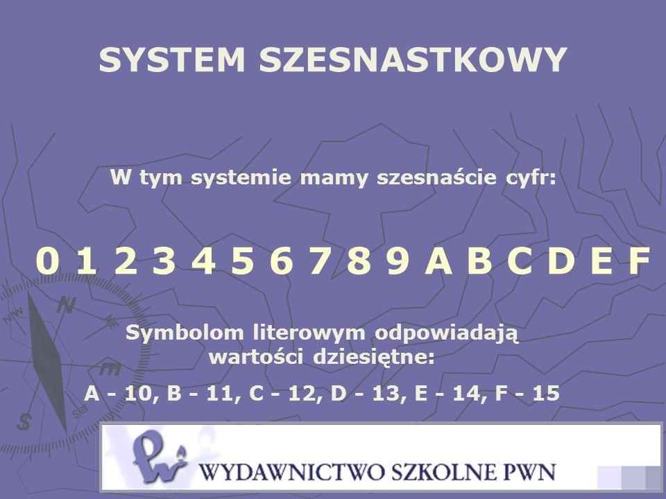 W tym systemie mamy szesnaście cyfr: 0 1 2 3 4 5 6 7 8 9 A B C D E F Symbolom literowym odpowiadają wartości dziesiętne: A - 10, B - 11, C - 12, D - 1