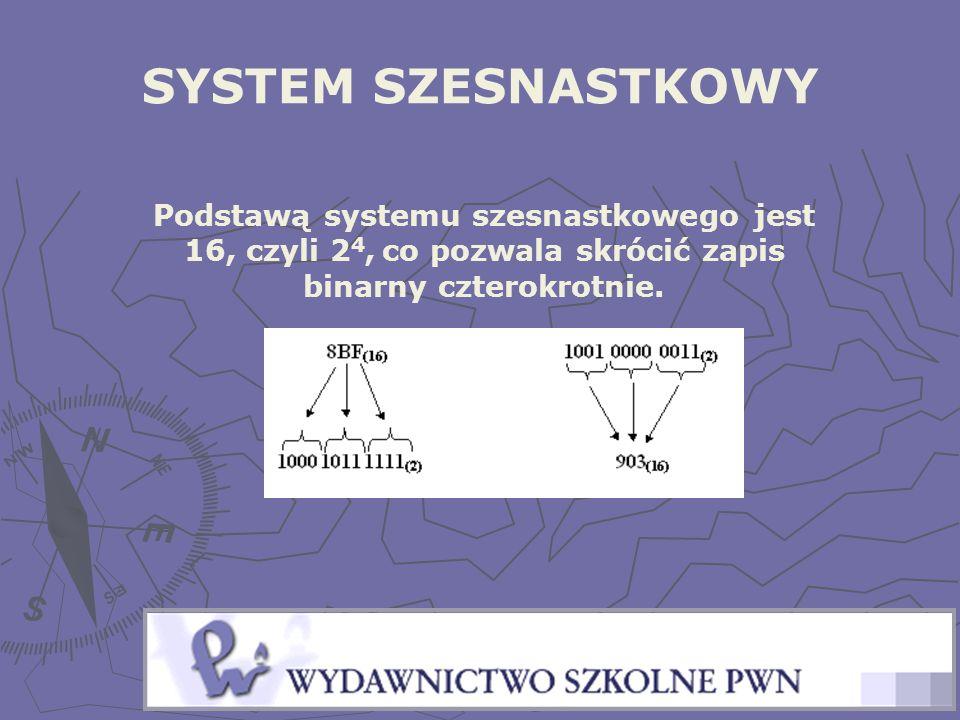Podstawą systemu szesnastkowego jest 16, czyli 2 4, co pozwala skrócić zapis binarny czterokrotnie. SYSTEM SZESNASTKOWY