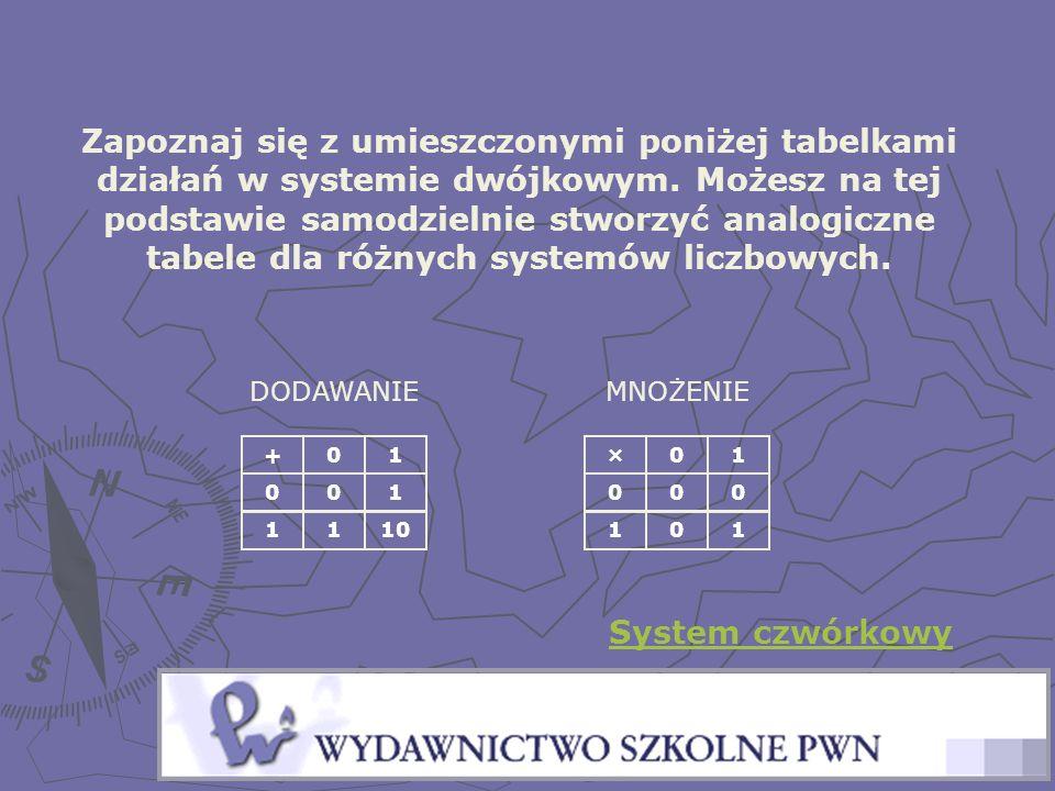 Zapoznaj się z umieszczonymi poniżej tabelkami działań w systemie dwójkowym. Możesz na tej podstawie samodzielnie stworzyć analogiczne tabele dla różn