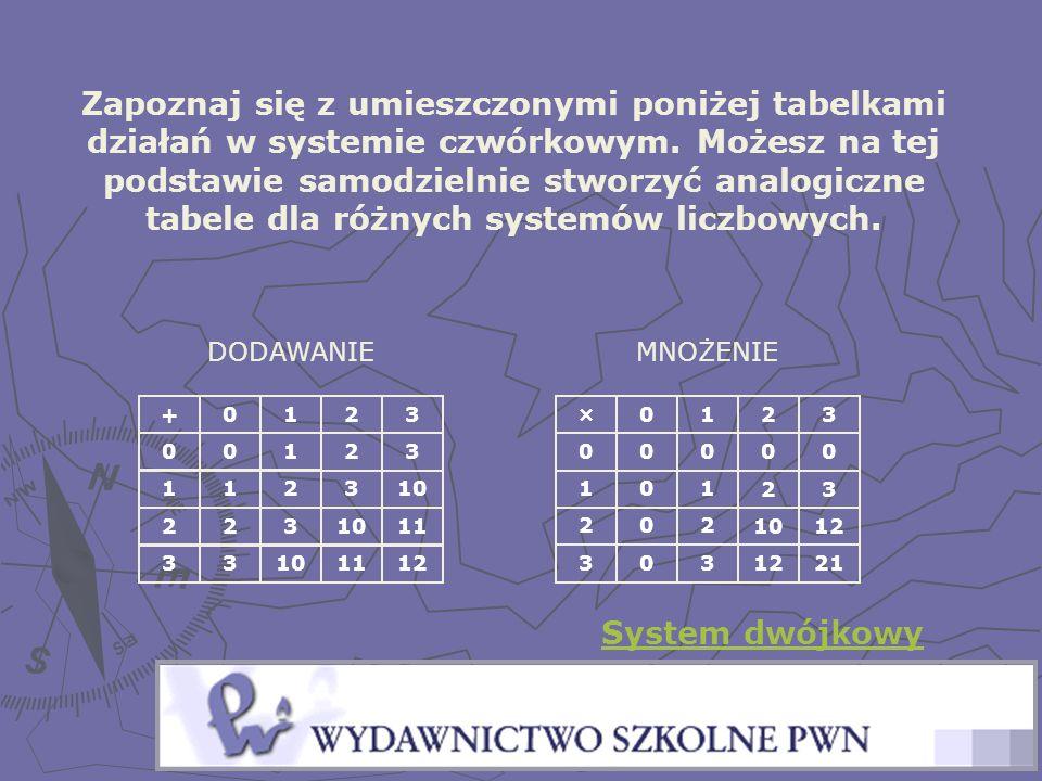 Zapoznaj się z umieszczonymi poniżej tabelkami działań w systemie czwórkowym. Możesz na tej podstawie samodzielnie stworzyć analogiczne tabele dla róż