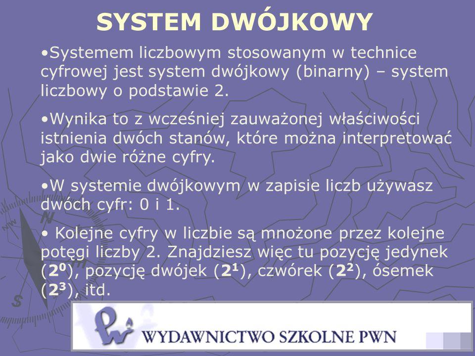 SYSTEM DWÓJKOWY Systemem liczbowym stosowanym w technice cyfrowej jest system dwójkowy (binarny) – system liczbowy o podstawie 2. Wynika to z wcześnie