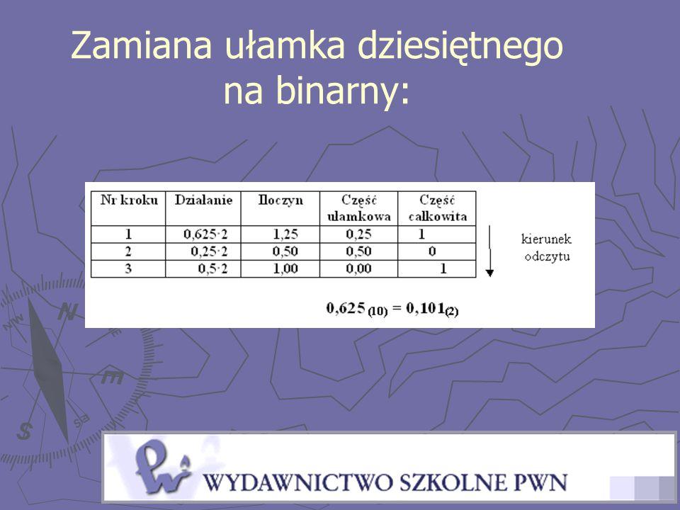 Zamiana ułamka dziesiętnego na binarny:
