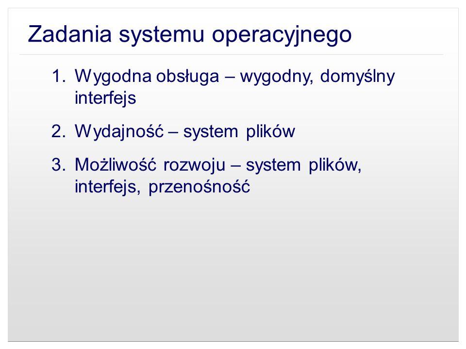 Zadania systemu operacyjnego 1.Wygodna obsługa – wygodny, domyślny interfejs 2.Wydajność – system plików 3.Możliwość rozwoju – system plików, interfej