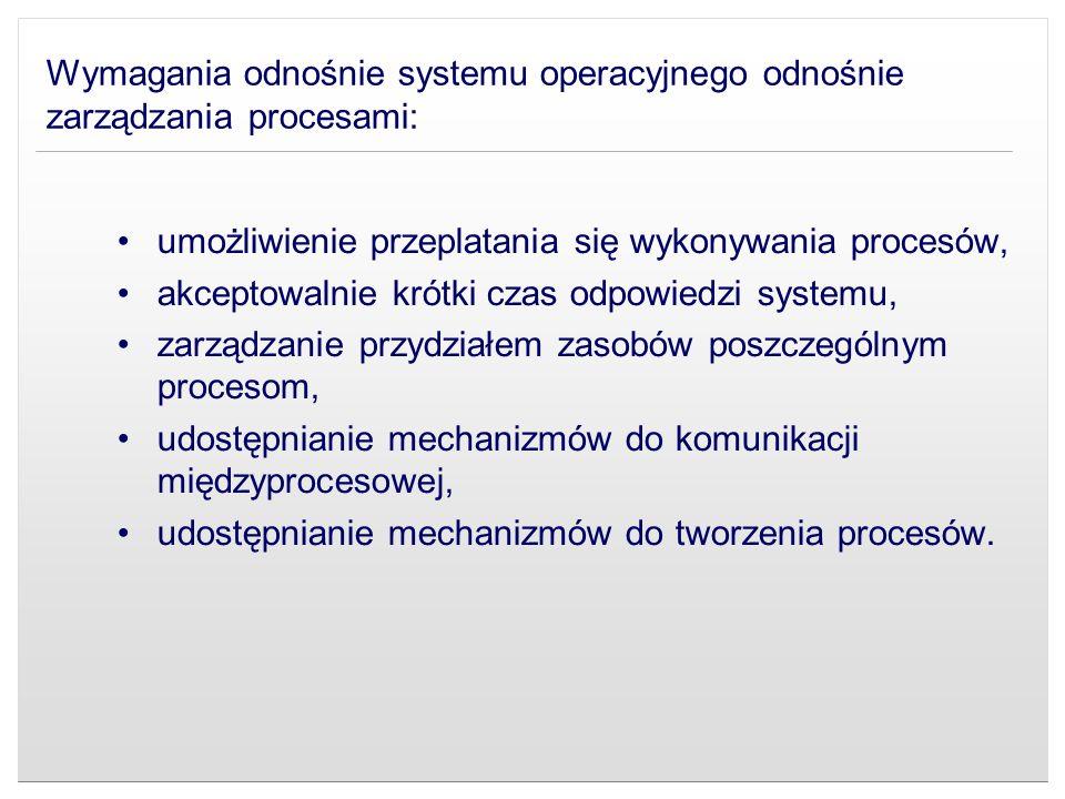 Wymagania odnośnie systemu operacyjnego odnośnie zarządzania procesami: umożliwienie przeplatania się wykonywania procesów, akceptowalnie krótki czas