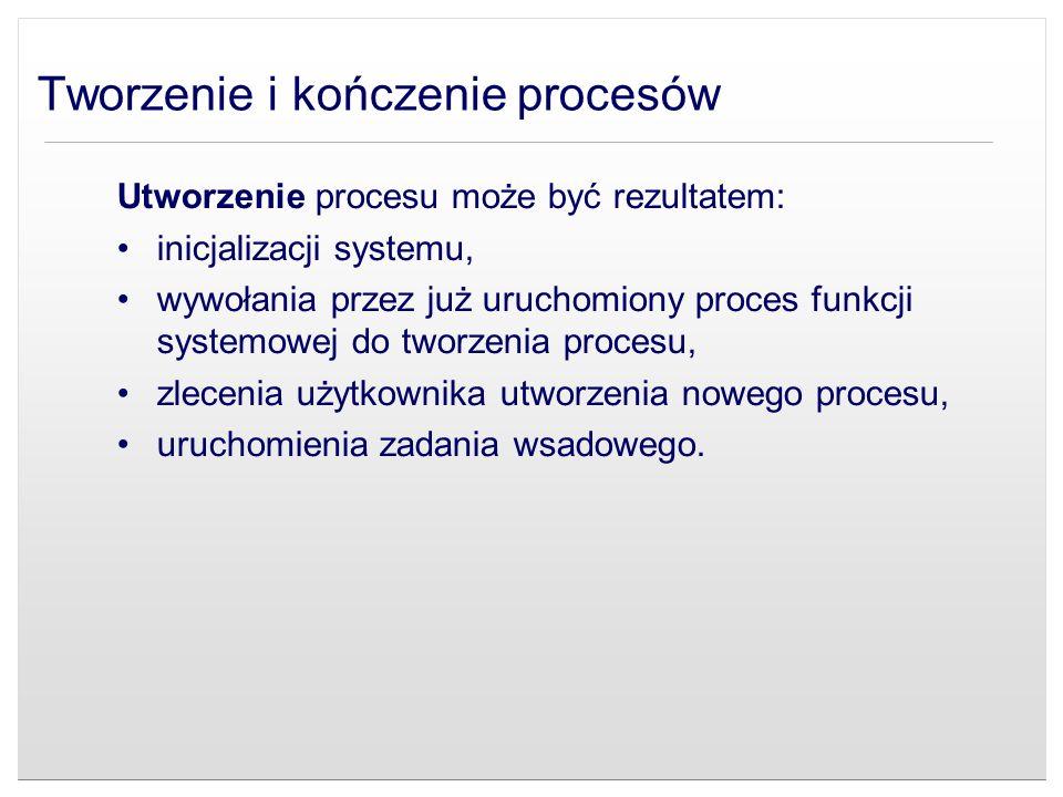 Tworzenie i kończenie procesów Utworzenie procesu może być rezultatem: inicjalizacji systemu, wywołania przez już uruchomiony proces funkcji systemowe