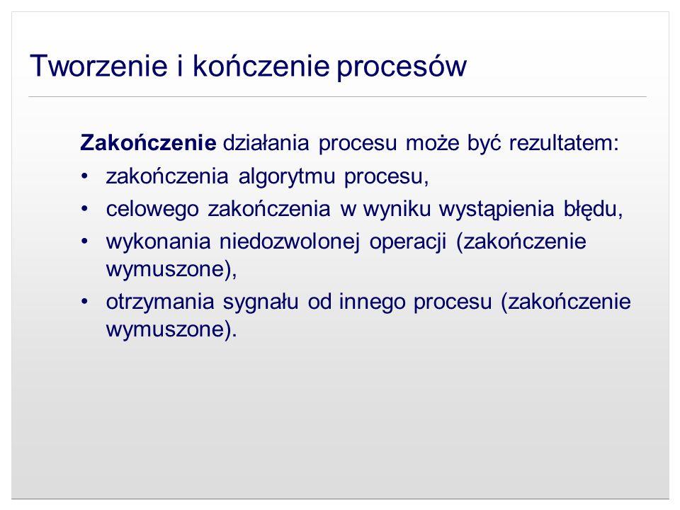 Tworzenie i kończenie procesów Zakończenie działania procesu może być rezultatem: zakończenia algorytmu procesu, celowego zakończenia w wyniku wystąpi