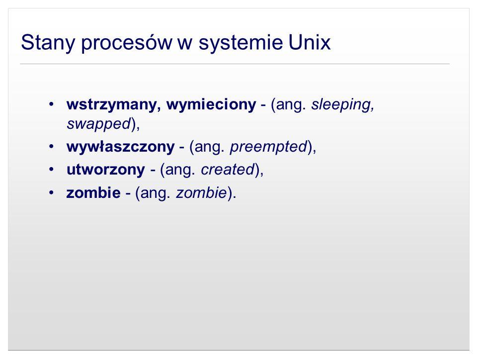 Stany procesów w systemie Unix wstrzymany, wymieciony - (ang. sleeping, swapped), wywłaszczony - (ang. preempted), utworzony - (ang. created), zombie