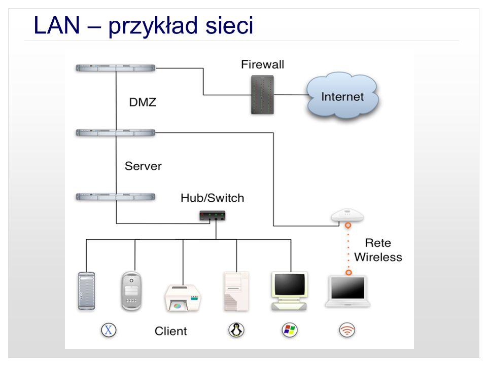 LAN – przykład sieci