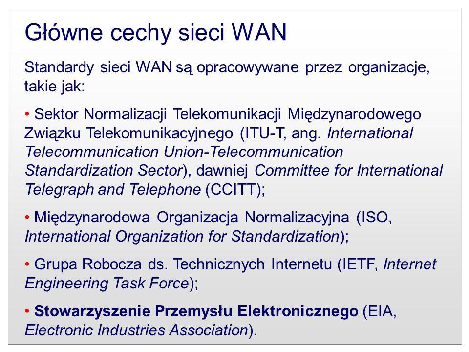Standardy sieci WAN są opracowywane przez organizacje, takie jak: Sektor Normalizacji Telekomunikacji Międzynarodowego Związku Telekomunikacyjnego (IT