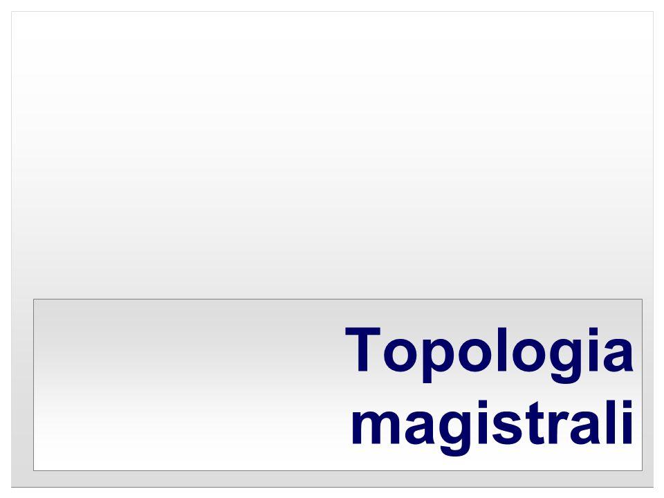 Topologia magistrali