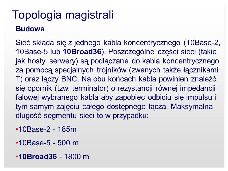 Topologia magistrali Budowa Sieć składa się z jednego kabla koncentrycznego (10Base-2, 10Base-5 lub 10Broad36). Poszczególne części sieci (takie jak h