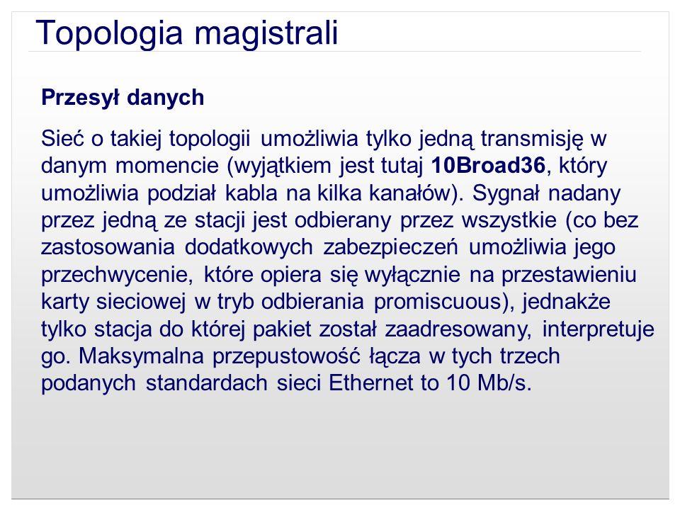Topologia magistrali Przesył danych Sieć o takiej topologii umożliwia tylko jedną transmisję w danym momencie (wyjątkiem jest tutaj 10Broad36, który u