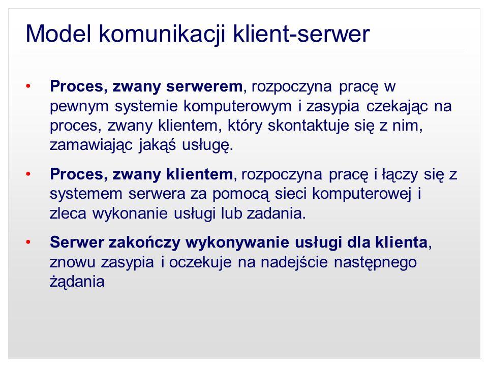 Model komunikacji klient-serwer Proces, zwany serwerem, rozpoczyna pracę w pewnym systemie komputerowym i zasypia czekając na proces, zwany klientem,