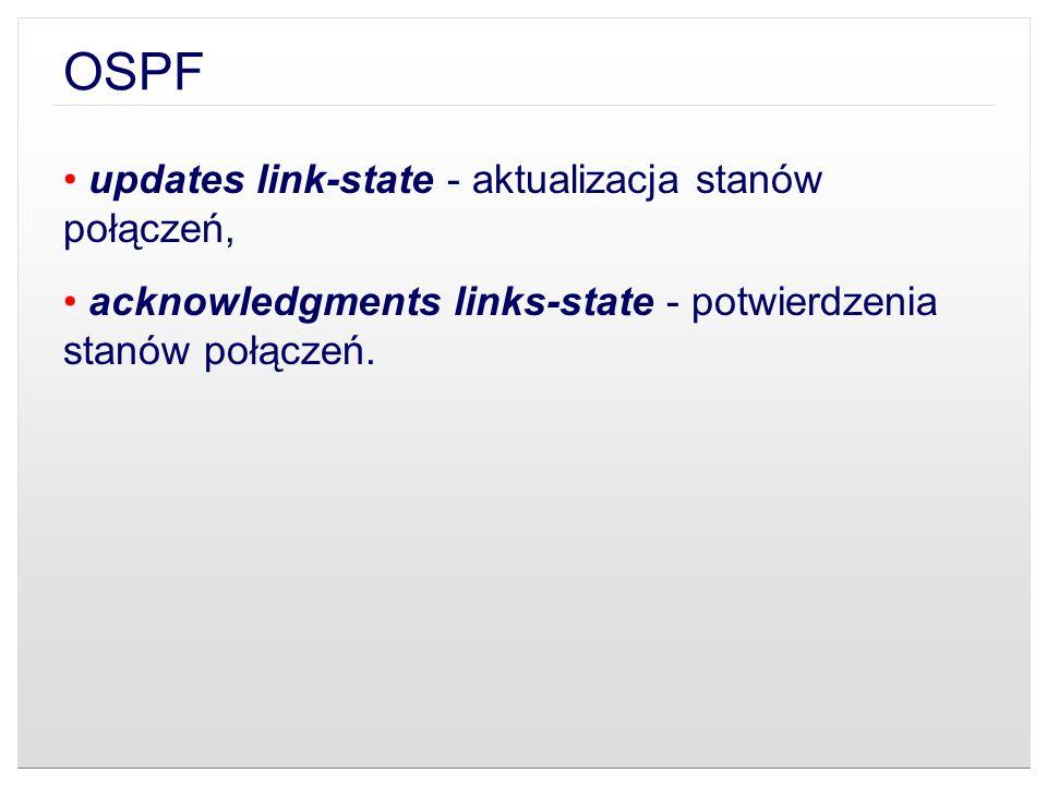 OSPF updates link-state - aktualizacja stanów połączeń, acknowledgments links-state - potwierdzenia stanów połączeń.