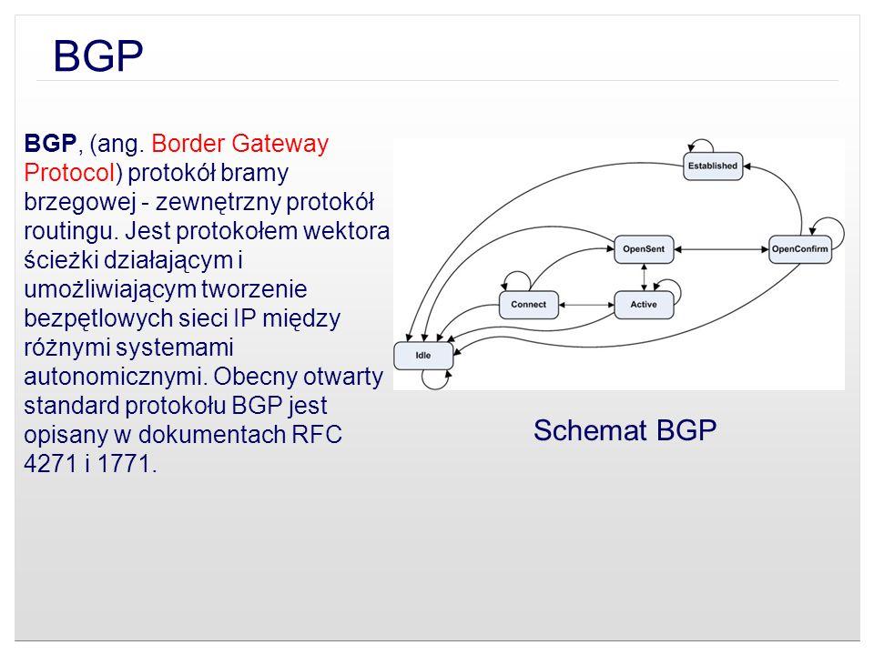 Schemat BGP BGP, (ang. Border Gateway Protocol) protokół bramy brzegowej - zewnętrzny protokół routingu. Jest protokołem wektora ścieżki działającym i