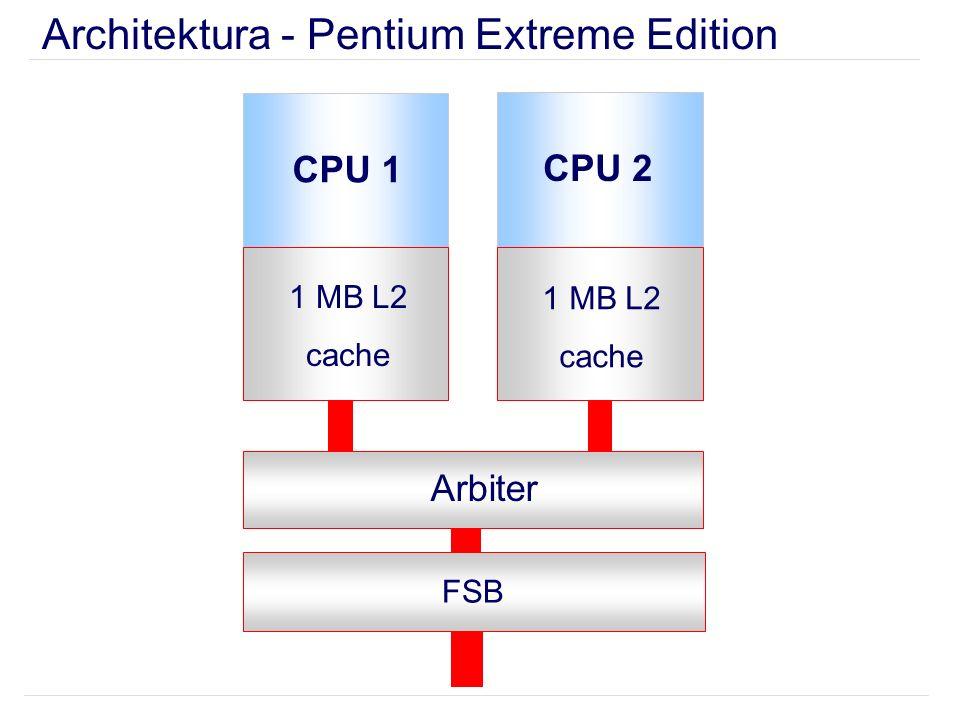 Architektura - Pentium Extreme Edition CPU 1 1 MB L2 cache Arbiter FSB CPU 2 1 MB L2 cache