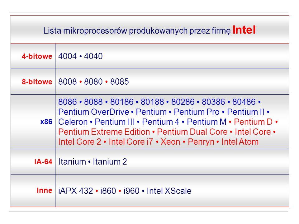 Lista mikroprocesorów produkowanych przez firmę Intel 4-bitowe 4004 4040 8-bitowe 8008 8080 8085 x86 8086 8088 80186 80188 80286 80386 80486 Pentium OverDrive Pentium Pentium Pro Pentium II Celeron Pentium III Pentium 4 Pentium M Pentium D Pentium Extreme Edition Pentium Dual Core Intel Core Intel Core 2 Intel Core i7 Xeon Penryn Intel Atom IA-64 Itanium Itanium 2 Inne iAPX 432 i860 i960 Intel XScale