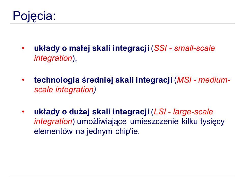 Pojęcia: układy o małej skali integracji (SSI - small-scale integration), technologia średniej skali integracji (MSI - medium- scale integration) ukła
