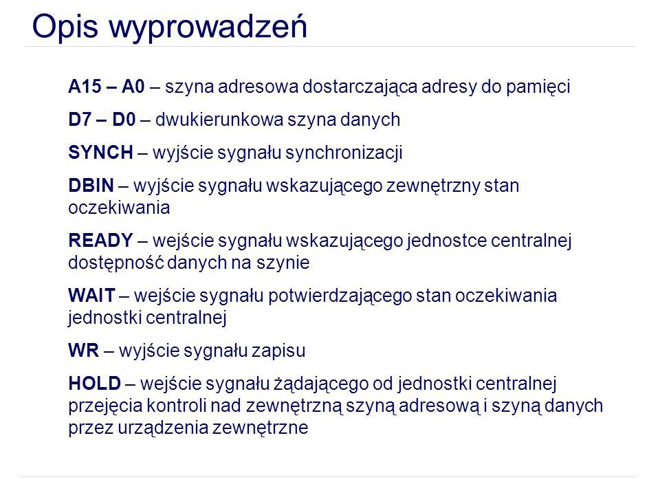 Opis wyprowadzeń A15 – A0 – szyna adresowa dostarczająca adresy do pamięci D7 – D0 – dwukierunkowa szyna danych SYNCH – wyjście sygnału synchronizacji