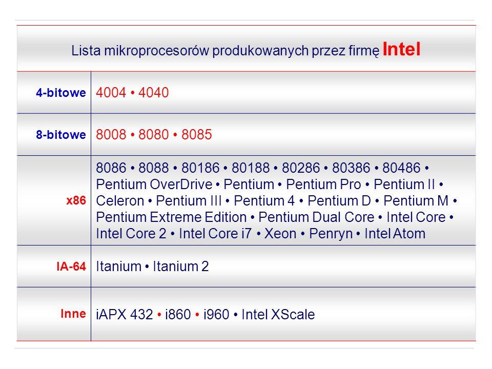Intel 8085 był 8-bitowym mikroprocesorem produkowanym przez firmę Intel w latach siedemdziesiątych.