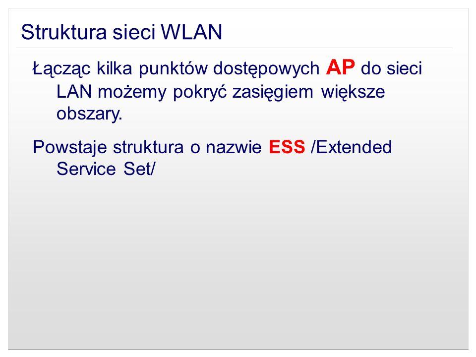 Struktura sieci WLAN Łącząc kilka punktów dostępowych AP do sieci LAN możemy pokryć zasięgiem większe obszary. Powstaje struktura o nazwie ESS /Extend
