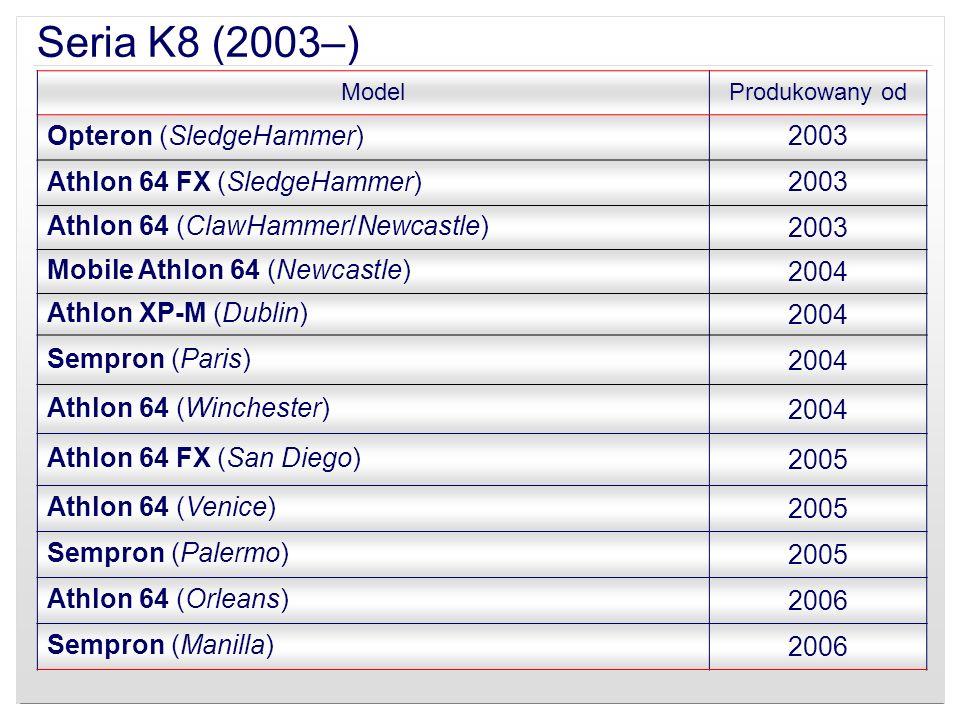 Seria K8 (2003–) ModelProdukowany od Opteron (SledgeHammer)2003 Athlon 64 FX (SledgeHammer)2003 Athlon 64 (ClawHammer/Newcastle)2003 Mobile Athlon 64