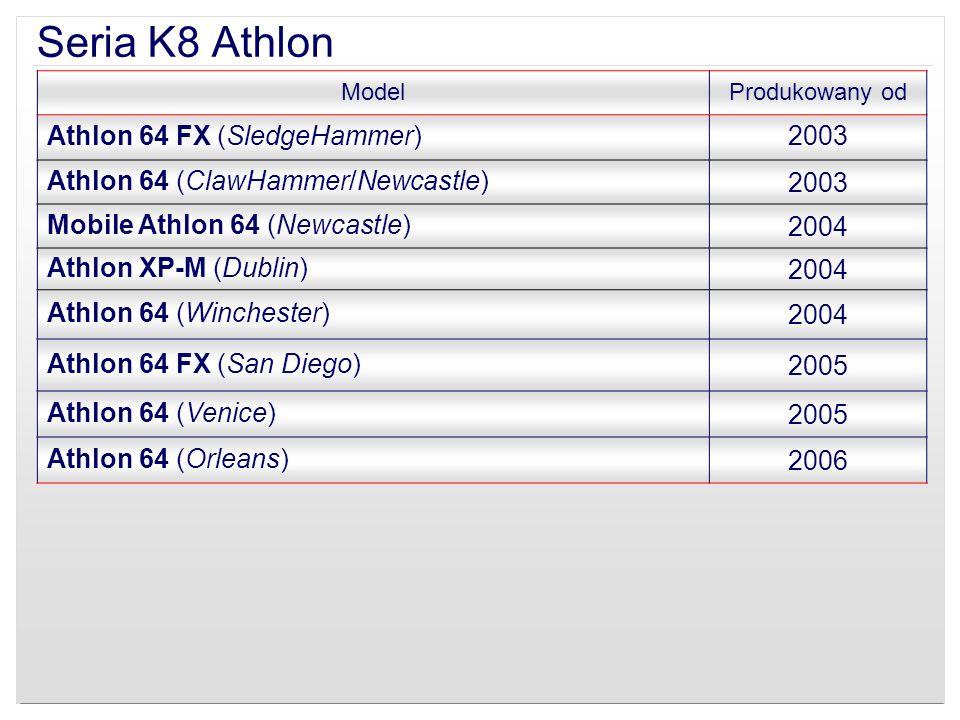 Seria K8 Athlon ModelProdukowany od Athlon 64 FX (SledgeHammer)2003 Athlon 64 (ClawHammer/Newcastle)2003 Mobile Athlon 64 (Newcastle)2004 Athlon XP-M