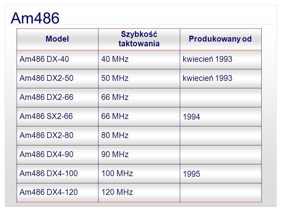 Am486 Model Szybkość taktowania Produkowany od Am486 DX-4040 MHzkwiecień 1993 Am486 DX2-5050 MHzkwiecień 1993 Am486 DX2-6666 MHz Am486 SX2-6666 MHz199