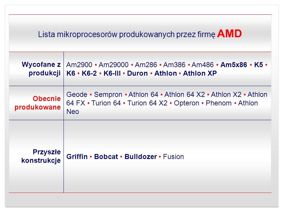 Lista mikroprocesorów produkowanych przez firmę AMD Wycofane z produkcji Am2900 Am29000 Am286 Am386 Am486 Am5x86 K5 K6 K6-2 K6-III Duron Athlon Athlon