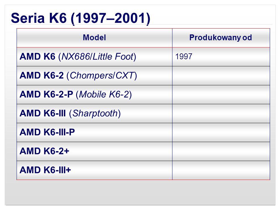 Seria K6 (1997–2001) ModelProdukowany od AMD K6 (NX686/Little Foot) 1997 AMD K6-2 (Chompers/CXT) AMD K6-2-P (Mobile K6-2) AMD K6-III (Sharptooth) AMD