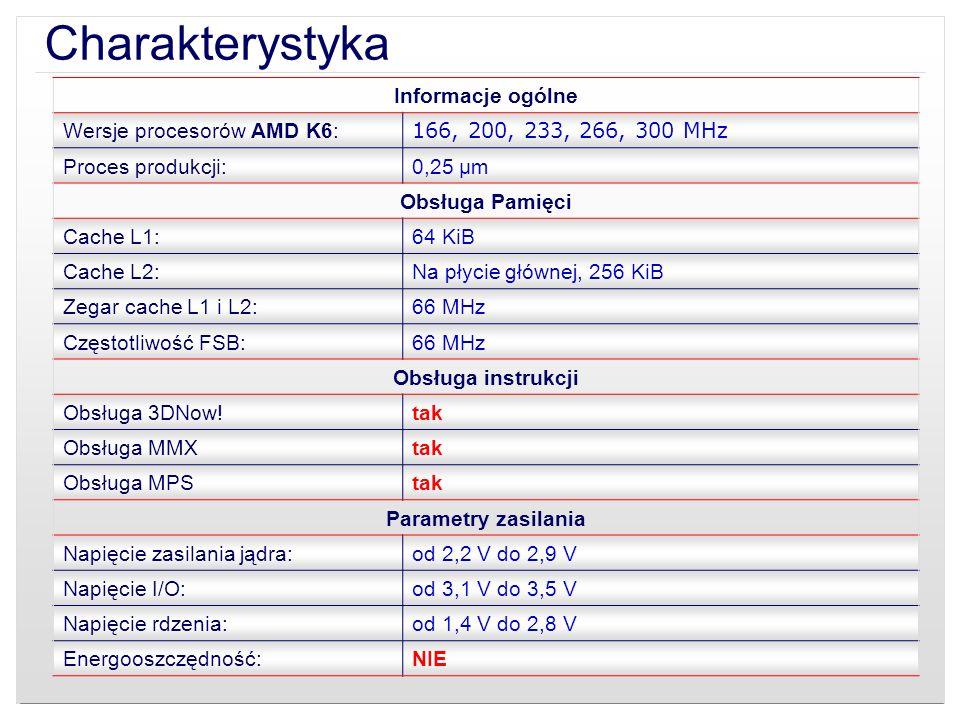 Charakterystyka Informacje ogólne Wersje procesorów AMD K6: 166, 200, 233, 266, 300 MHz Proces produkcji:0,25 µm Obsługa Pamięci Cache L1:64 KiB Cache