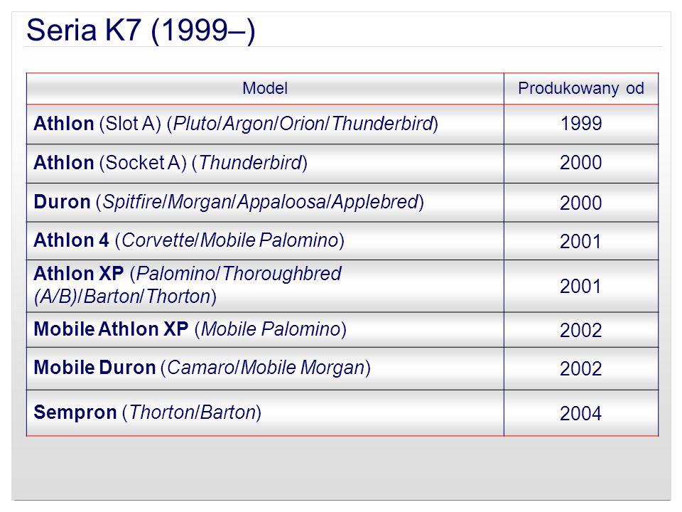 Seria K7 (1999–) ModelProdukowany od Athlon (Slot A) (Pluto/Argon/Orion/Thunderbird)1999 Athlon (Socket A) (Thunderbird)2000 Duron (Spitfire/Morgan/Ap
