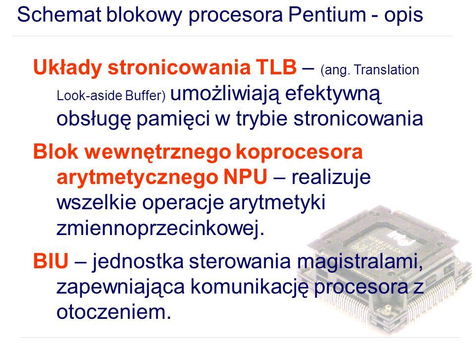 Schemat blokowy procesora Pentium - opis Układy stronicowania TLB – (ang.
