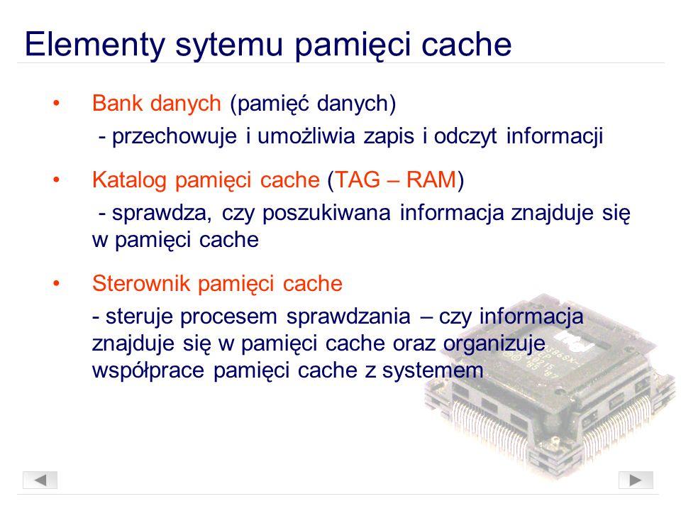 Bank danych (pamięć danych) - przechowuje i umożliwia zapis i odczyt informacji Katalog pamięci cache (TAG – RAM) - sprawdza, czy poszukiwana informacja znajduje się w pamięci cache Sterownik pamięci cache - steruje procesem sprawdzania – czy informacja znajduje się w pamięci cache oraz organizuje współprace pamięci cache z systemem