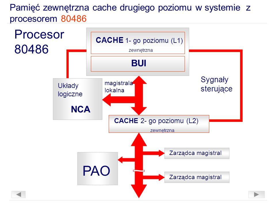 Pamięć zewnętrzna cache drugiego poziomu w systemie z procesorem 80486 Procesor 80486 PAO Zarządca magistral CACHE 2- go poziomu (L2) zewnętrzna Układy logiczne NCA magistrala lokalna Sygnały sterujące BIU CACHE 1- go poziomu (L1) zewnętrzna BUI