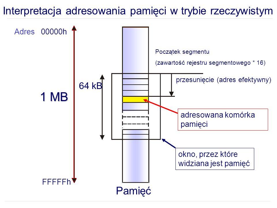 Interpretacja adresowania pamięci w trybie rzeczywistym 1 MB 64 kB Pamięć Adres 00000h FFFFFh adresowana komórka pamięci okno, przez które widziana jest pamięć Początek segmentu (zawartość rejestru segmentowego * 16) przesunięcie (adres efektywny)