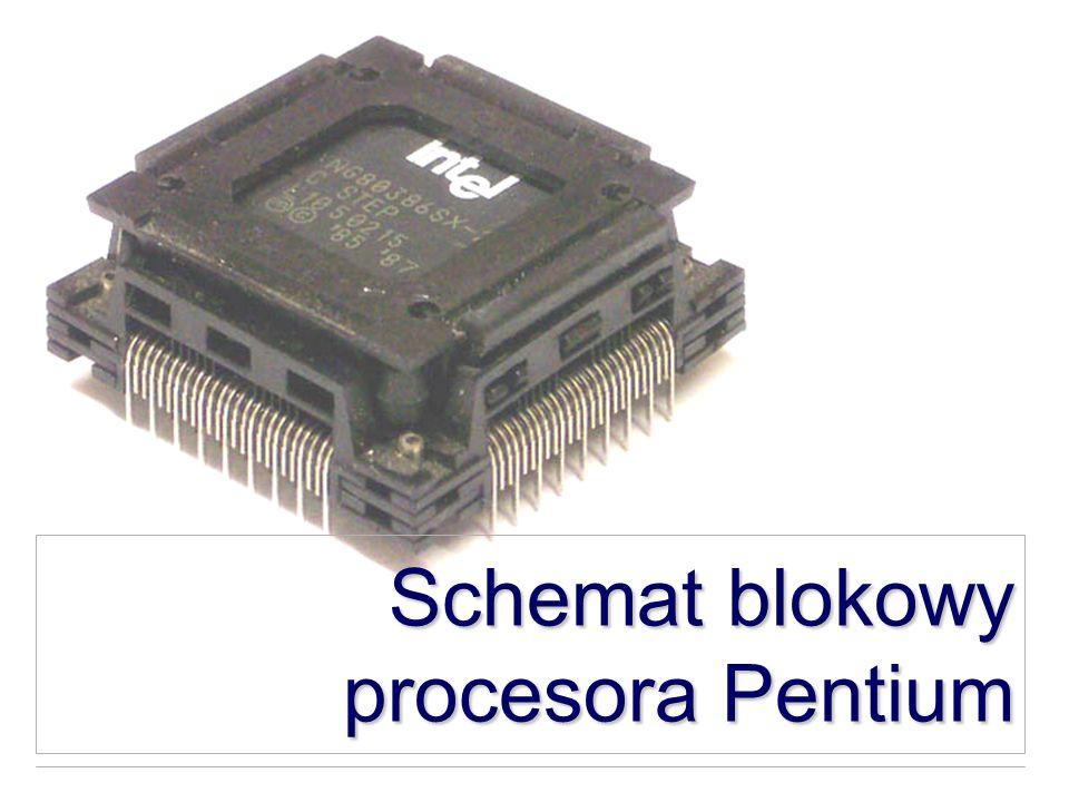 Schemat blokowy procesora Pentium
