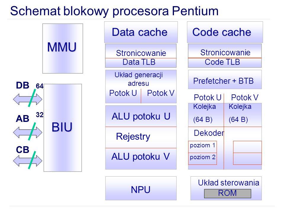 Data cache Code cache BIU MMU Stronicowanie Data TLB Stronicowanie Code TLB Układ generacji adresu Prefetcher + BTB Potok UPotok V Potok U Dekoder Kolejka (64 B) Kolejka (64 B) poziom 1 poziom 2 Rejestry ALU potoku V ALU potoku U NPU Układ sterowania ROM CB AB DB 64 32 Potok V
