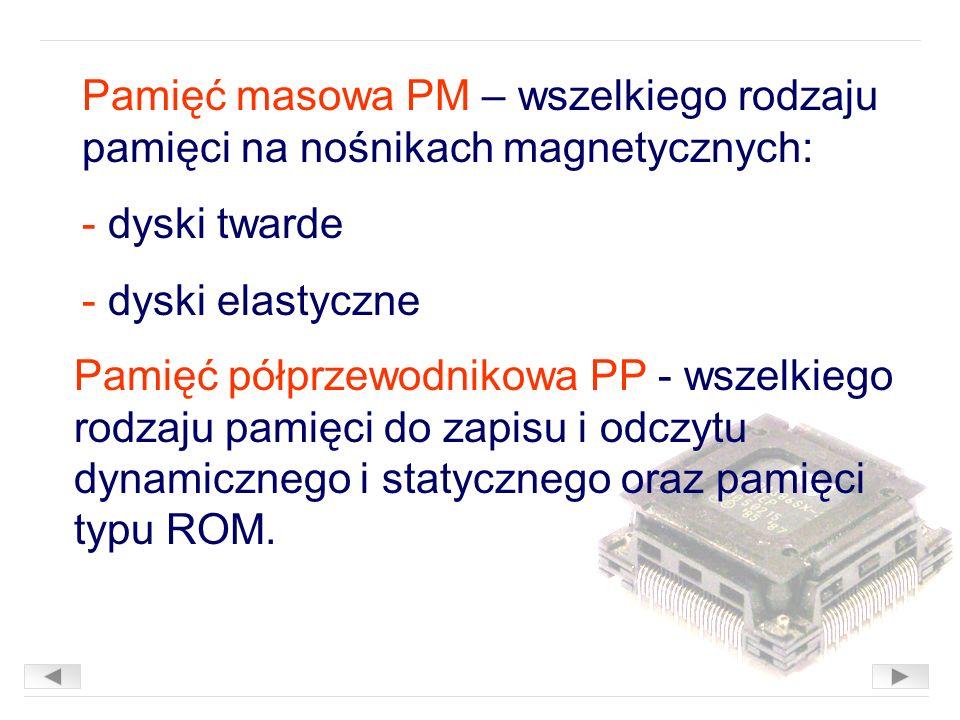 Pamięć masowa PM – wszelkiego rodzaju pamięci na nośnikach magnetycznych: - dyski twarde - dyski elastyczne Pamięć półprzewodnikowa PP - wszelkiego rodzaju pamięci do zapisu i odczytu dynamicznego i statycznego oraz pamięci typu ROM.